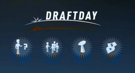 DraftDay为每日幻想体育网站筹集了875 000美元