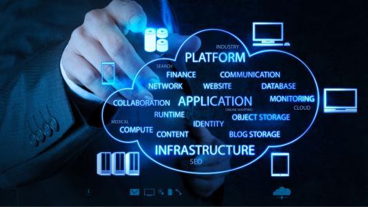 为什么您的业务增长取决于IT基础架构