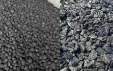 哈尔滨市削减替代散煤195万吨 主城区实现47万吨散煤清零